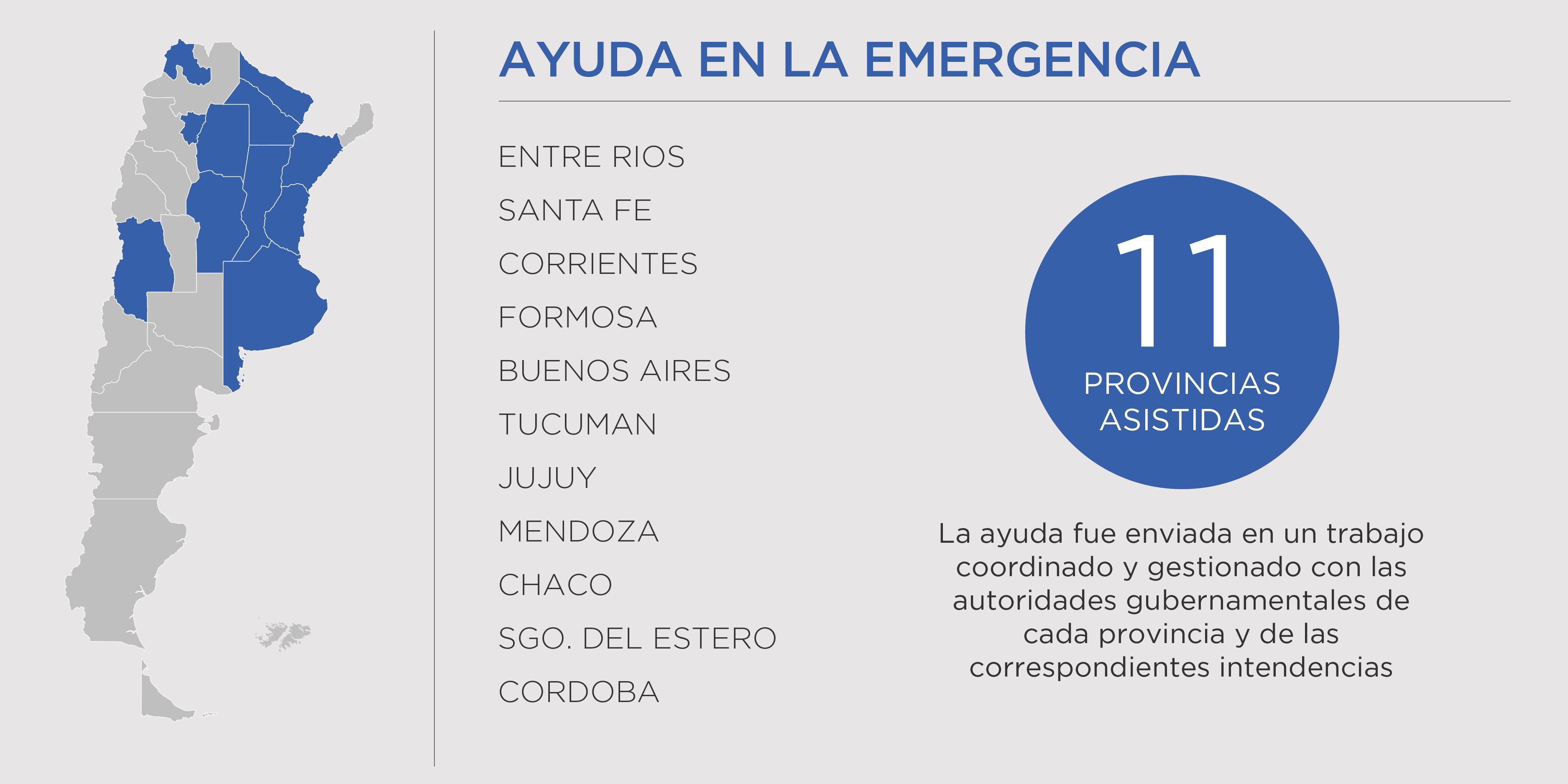 Infografía con datos que ilustran la asistencia del Gobierno nacional en las provincias afectadas.