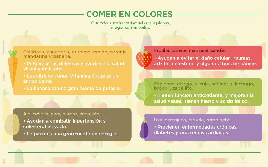 Imagen ilustrativa Comer en Colores