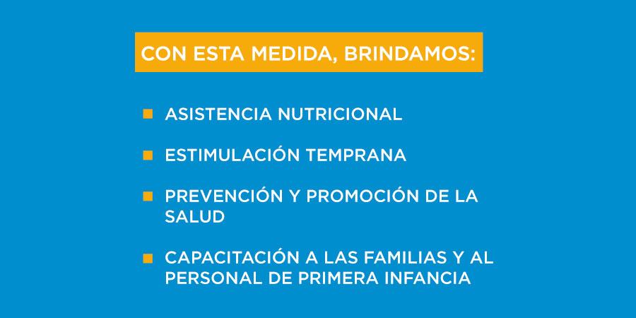 Con esta medida, brindamos: asistencia nutricional, estimulación temprana, prevención y promoción de la salud, capacitación a las familias y al personal de primera infancia.